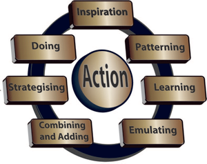six action steps