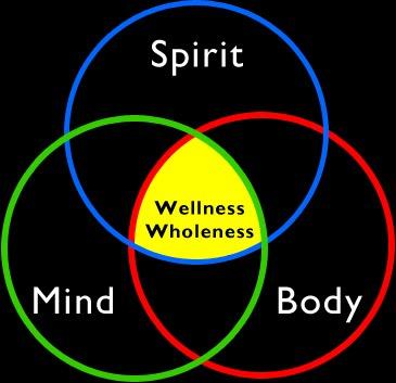 physical health emotional health