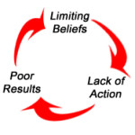 No more limiting beliefs